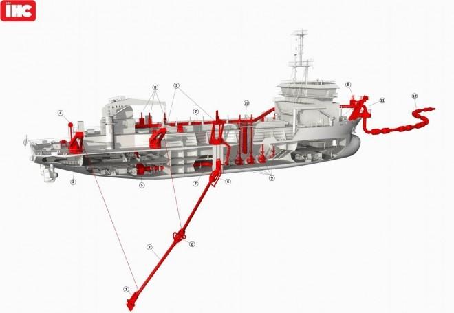 consulting design engineering shipbuilding dredges. Black Bedroom Furniture Sets. Home Design Ideas